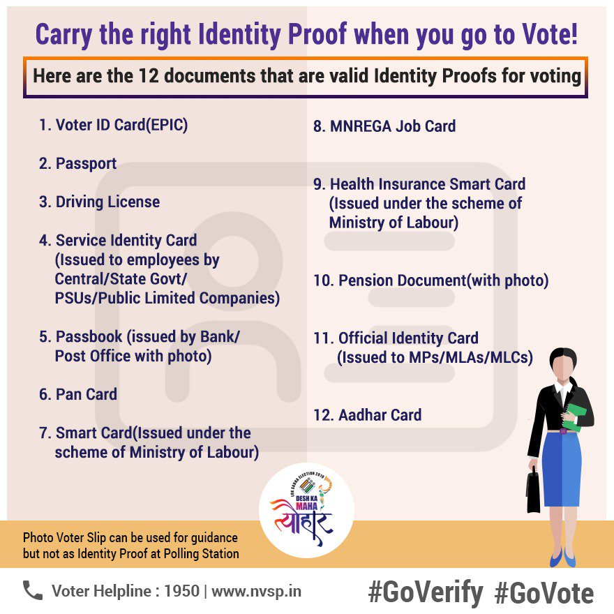 Identity Day Be Guidance One Voter Can On Not But Polling Used Slip Voting Voting Documents These 12 The As Election Your Commission Carry sveep