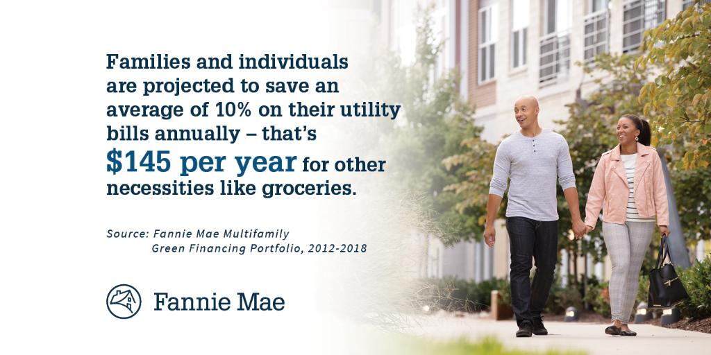 Check out our Green Bond Impact Report to find out how the $51.7 billion of our #Multifamily #GreenBonds and $6.1 billion in Green REMICs issued between 2012-2018 have had positive impacts for tenants. http://spr.ly/6012EZzB0