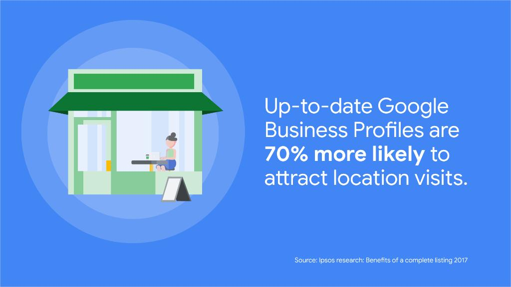 Learn how to stand out ➡️ and bring customers in ⬅️ with your @GoogleMyBiz Profile 👤 goo.gl/SD16au