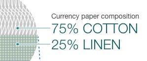 U.S. Currency's photo on #FactFriday
