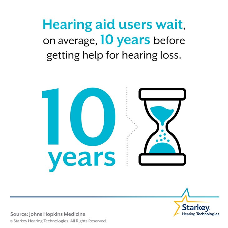 HearingSolutionCtr's photo on #FactFriday