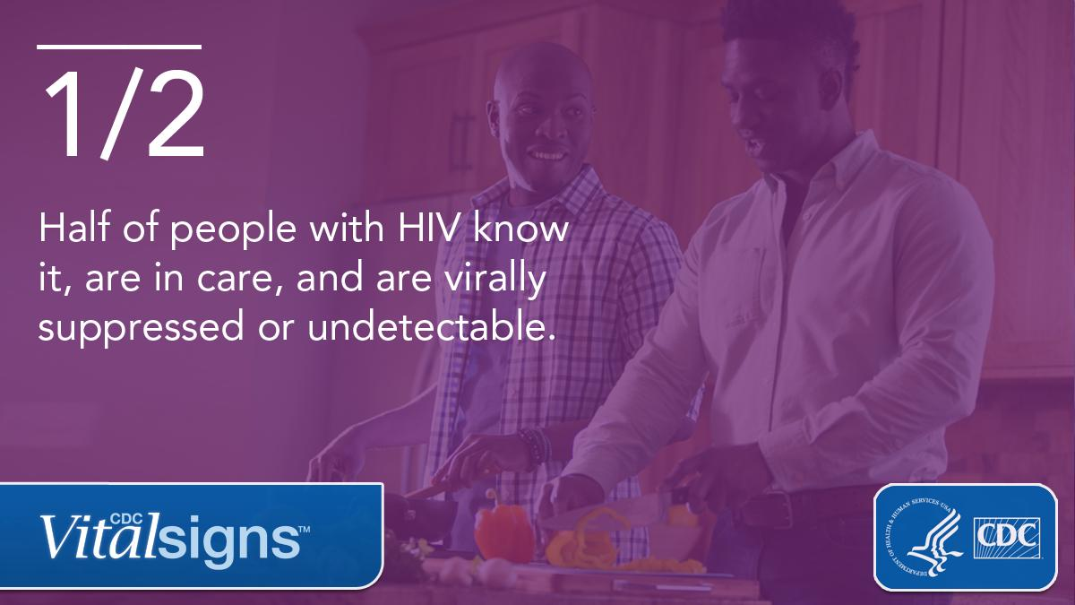 test Twitter Media - People with #HIV who take HIV medicine as prescribed can stay healthy and have effectively no risk of transmitting HIV to sex partners—as long as they stay undetectable or virally suppressed. #VitalSigns https://t.co/XwF4O42xy4 https://t.co/6RSwufd8nm