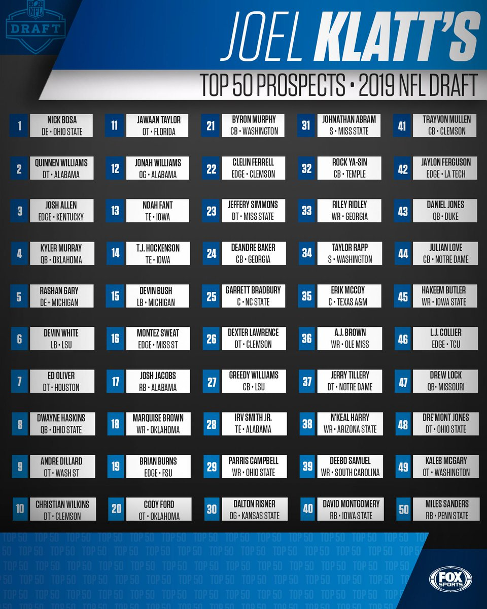 The draft is quickly approaching and @joelklatt names his top 50 prospects to keep an eye on 👀