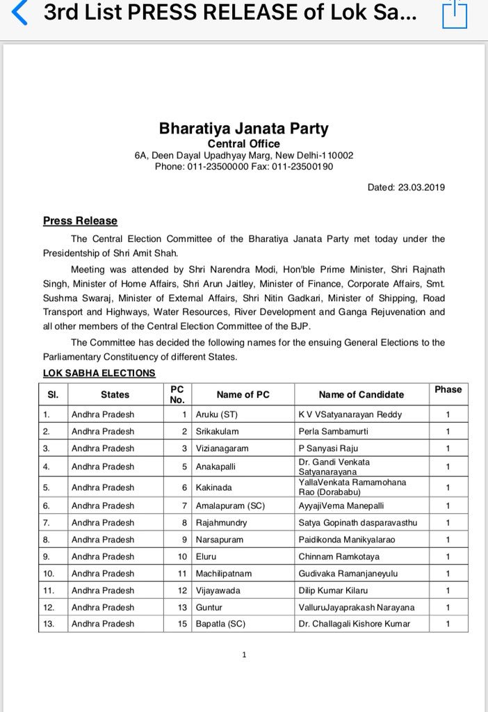 Ending speculation over PM Modi's second constituency @BJP4India announces @sambitswaraj as its candidate from Puri. @IndianExpress
