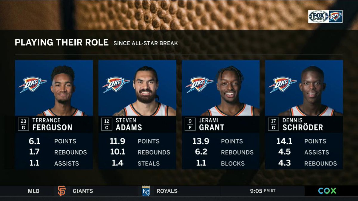 """""""The stars get a lot of credit, but if the role players don't show, you are not gonna have a successful team"""" -@adaniels33  #ThunderUp 