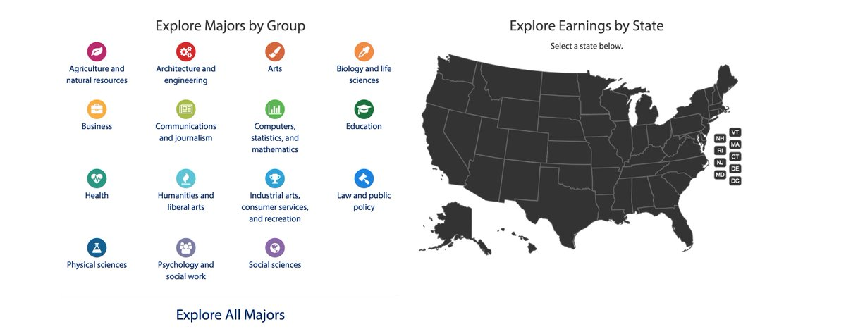 test Twitter Media - Try our interactive tool to sort #college major earnings nationally and by state: https://t.co/2hOsHdCHkl #CEWmajors https://t.co/IG06zmq9WF