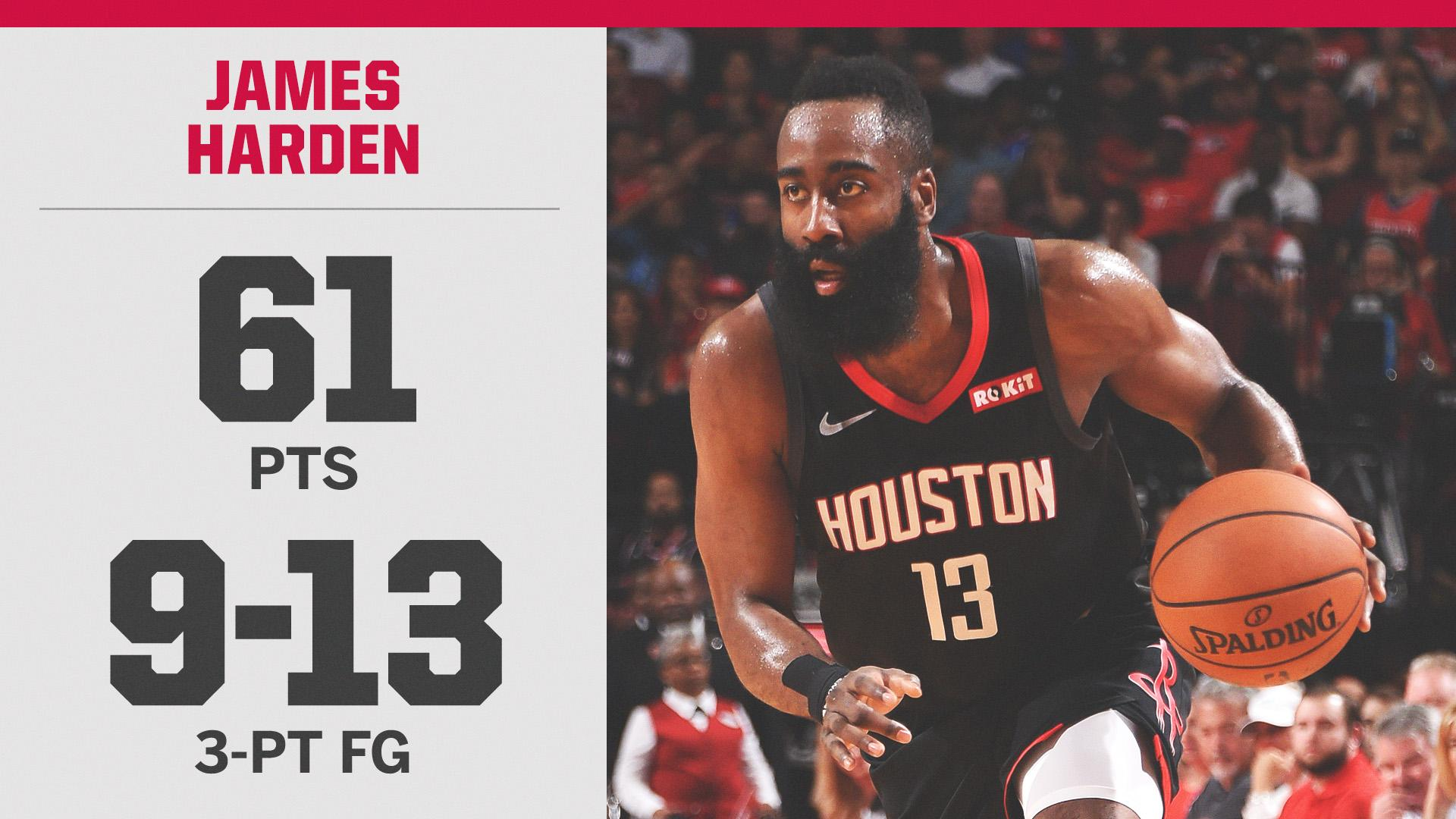 Rockets James Harden Points Baaz