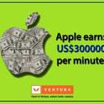 Did you know how much apple inc earns every minute?