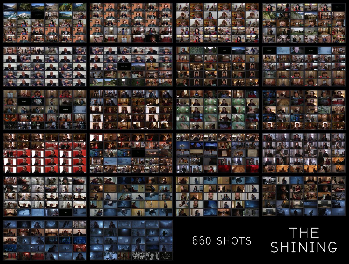 THE SHINING (1980) some interesting observations: - average # of shots in a film = 1400 - only 660 shots in the entire film - 90% of all shots are center-framed - 75% of all shots are close-ups  Hi-rez 5K image available here:  http:// vashivisuals.com/vashi-frames-t he-shining/ &nbsp; …  #VashiFrames #Kubrick<br>http://pic.twitter.com/CcasIcQsP8