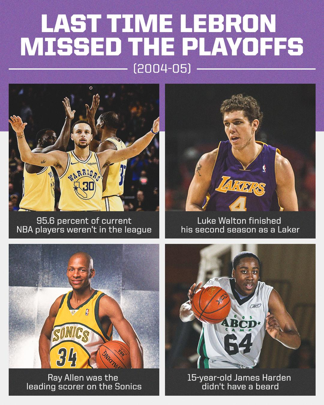 Its been a while ... since LeBron missed the playoffs �� https://t.co/5s8xJqzmZi