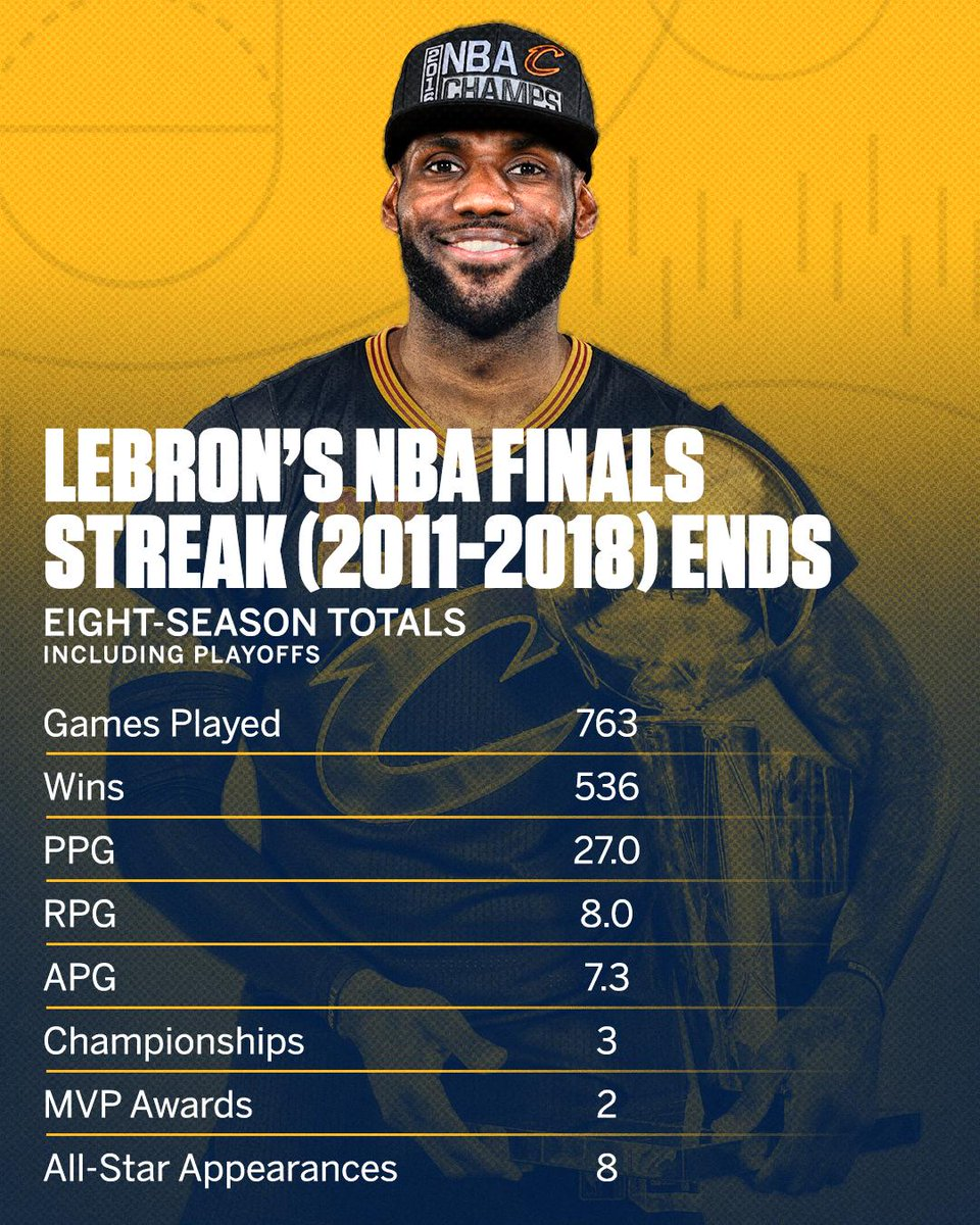 You may never see what @KingJames did again 👏