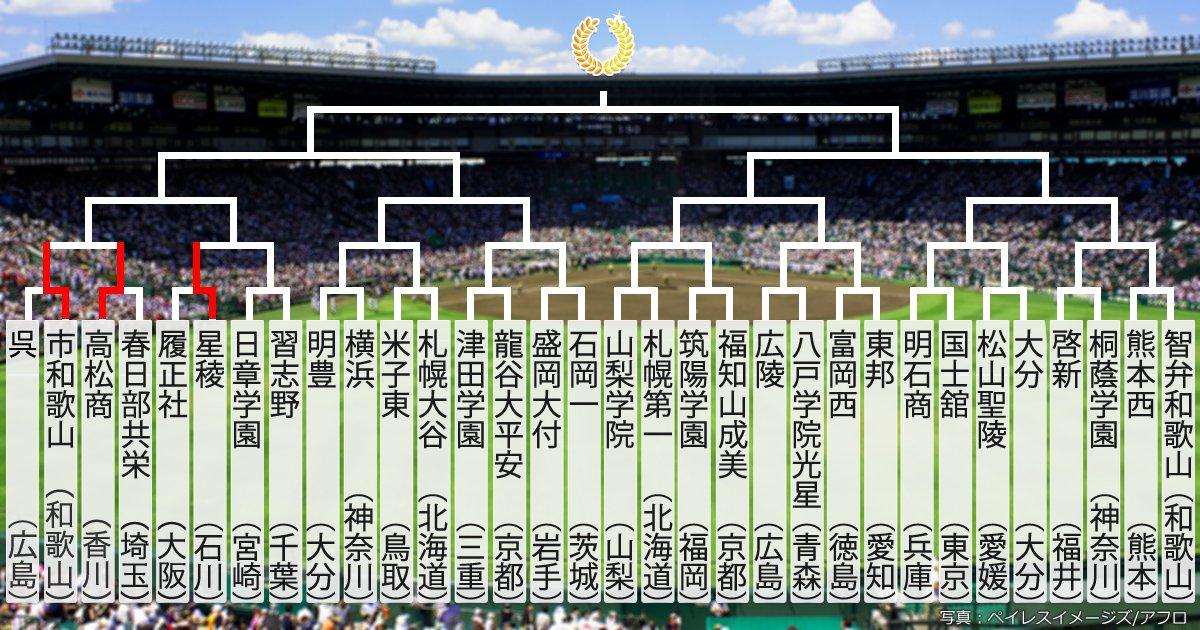 スポーツナビ 野球編集部's photo on #センバツ