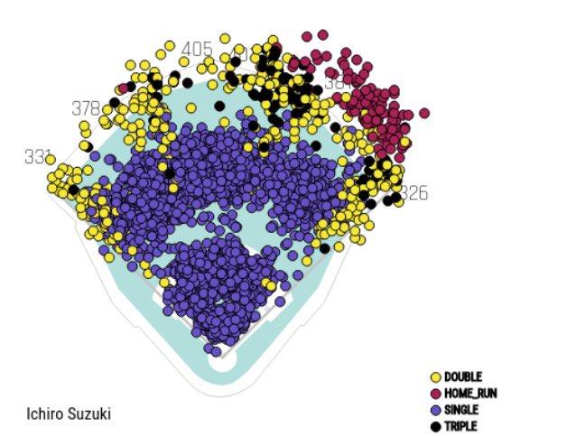 Biostatistik [Biostatistics, IN