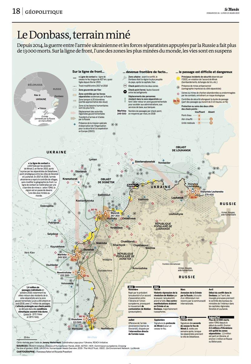 Le Donbass, terrain miné. Depuis 5 ans, la guerre entre l'armée ukrainienne et les forces séparatistes appuyées par la Russie a fait plus de 13000 morts. Comment la ligne de front est devenue une frontière. Découvrez notre cartographie dans @lemondefr en kiosque ce samedi.
