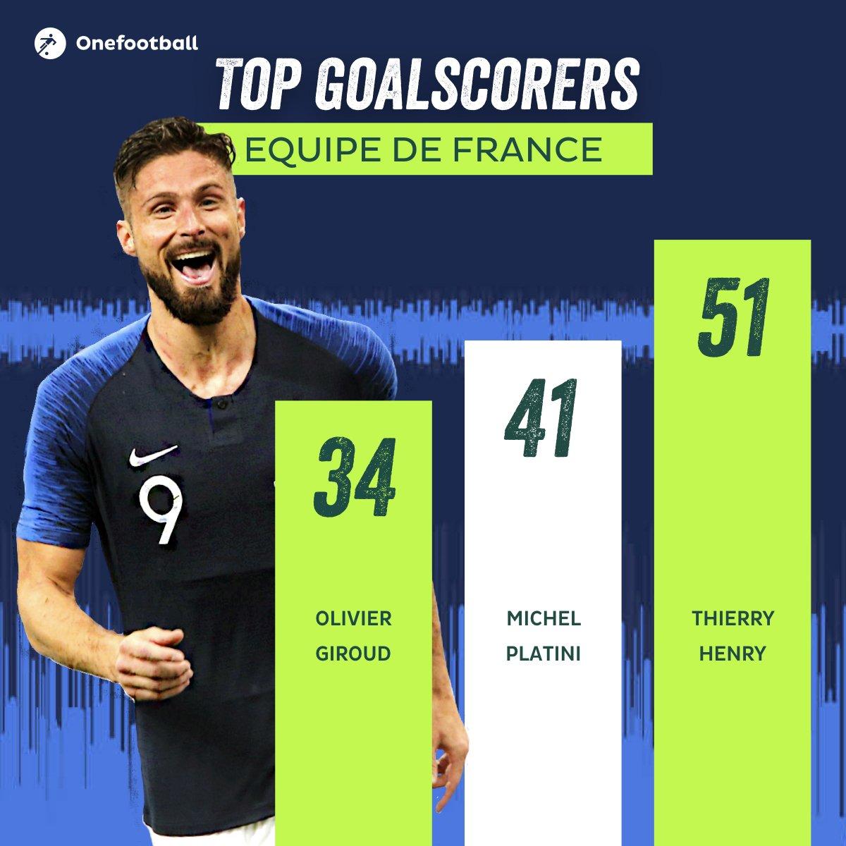 Onefootball's photo on Giroud