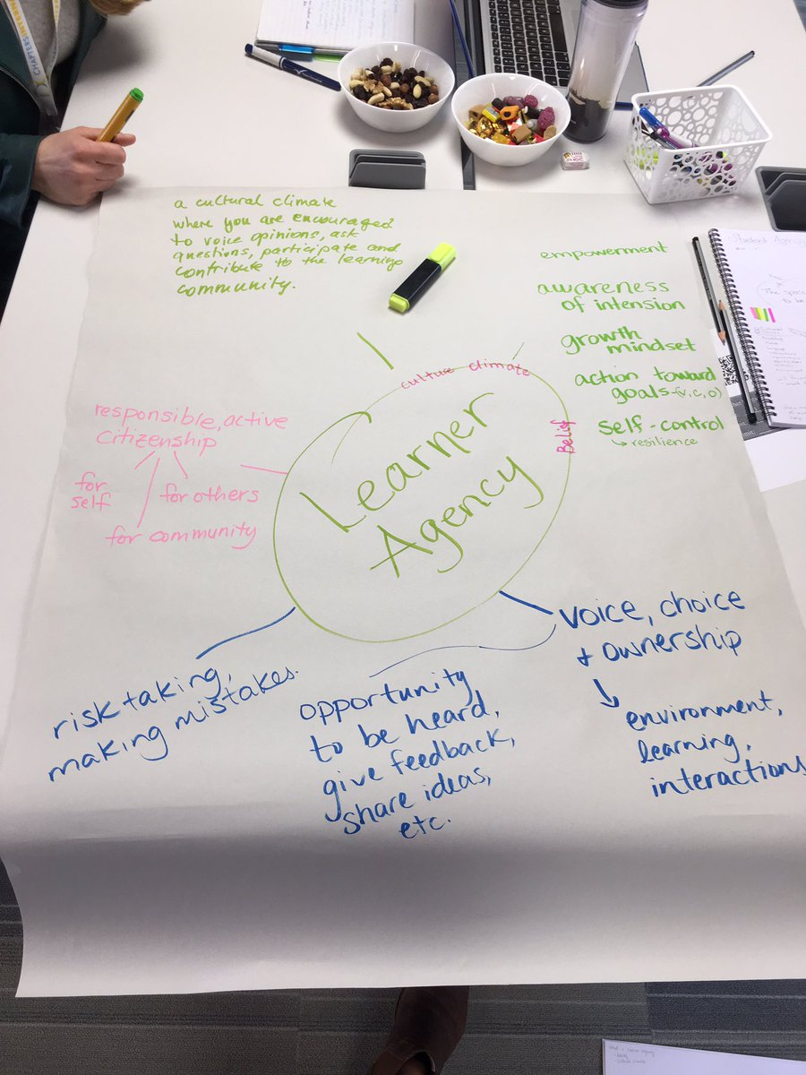 What is #learneragency? Why is it important? Agency is not something Ts can give or take away. We want learners who don't just let things happen to them. Great discussions happening with @AnnevanDam1966 @ChaptersInt @isdedu #WeAreISD