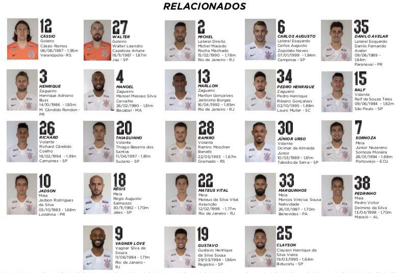 Corinthians divulga a lista de relacionados para o duelo deste domingo contra a Ferroviária!  Gustagol está de volta, Boselli está fora (machucado - dores no joelho) e Régis é a grande novidade!