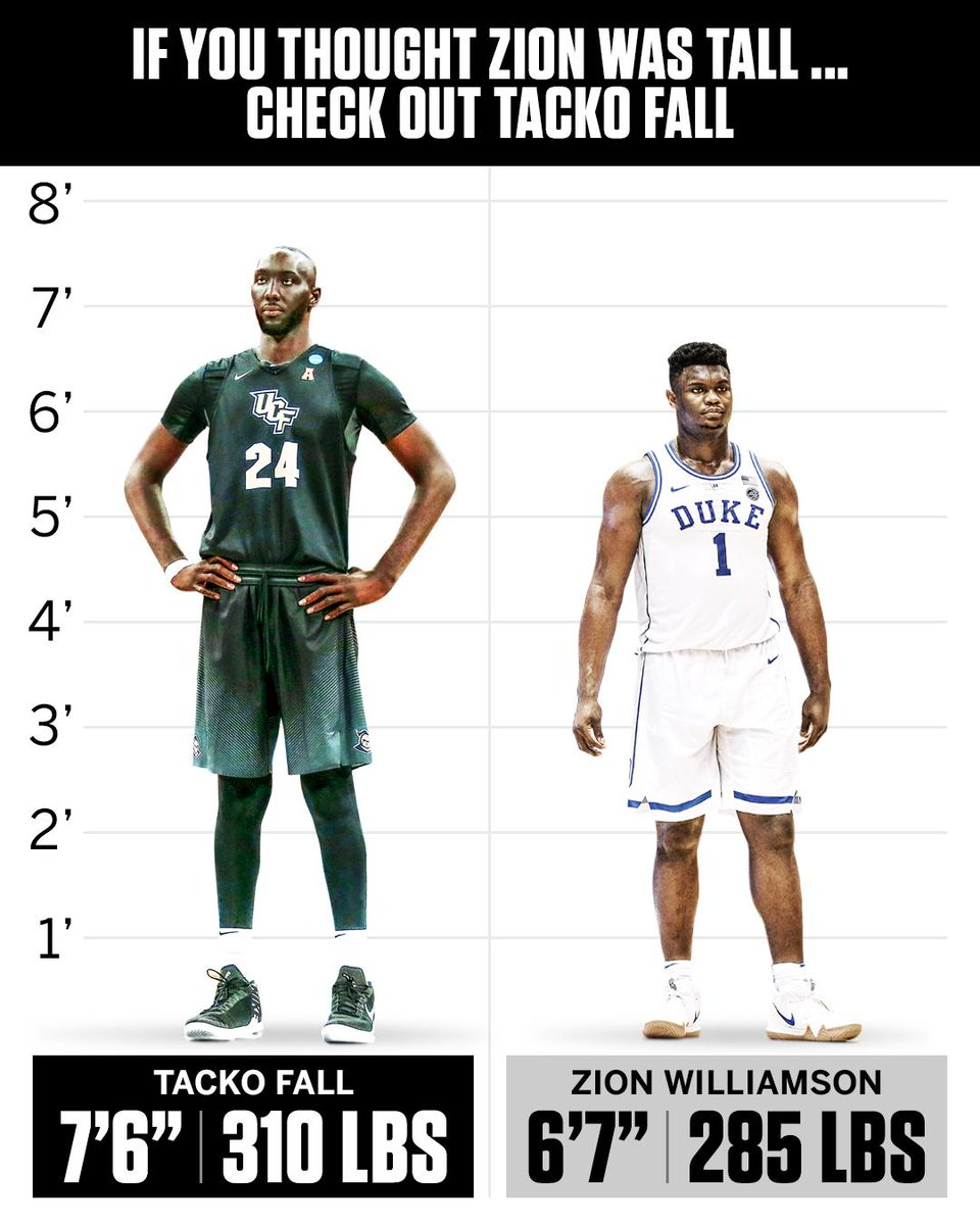 You can't coach height 😳