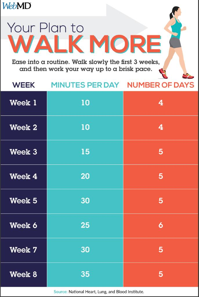 This 8-week walking plan is perfect for beginners. 💪 https://wb.md/2Ftbxnk
