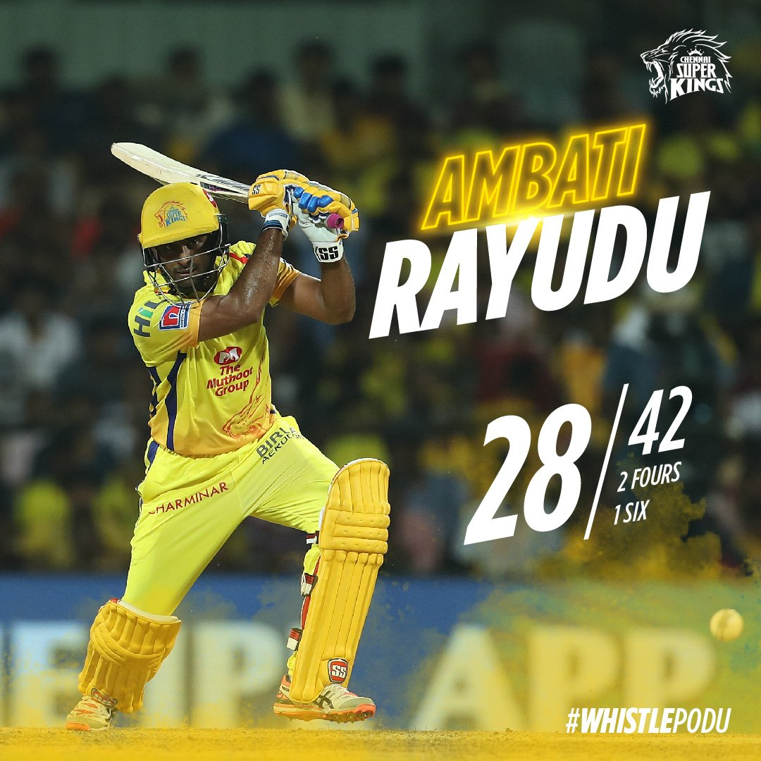 Ambatttttiii Rayuduuuuu! Steady innings on a slow wicket to take home the lions with a victory! #WhistlePodu #Yellove #CSKvRCB <br>http://pic.twitter.com/cu4tTk875y
