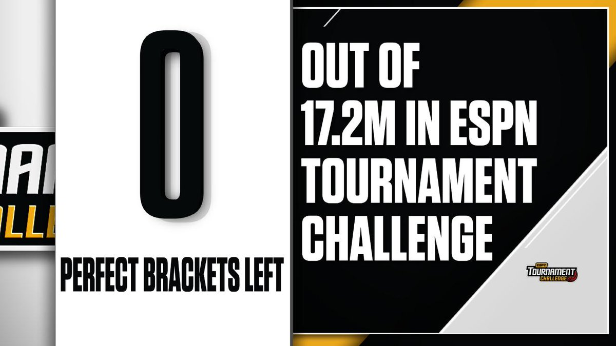 There are 17.2 million brackets in the ESPN Tournament Challenge.  With Purdue's win over Villanova, there are no perfect brackets remaining.