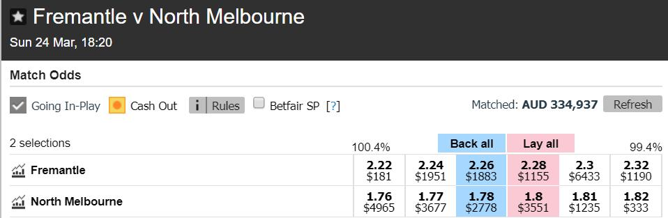 Betfair_Aus photo