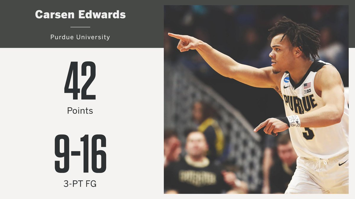 Carsen Edwards' 42 points are the most by a player in an NCAA Tournament game since Syracuse's Gerry McNamara had 43 in 2004.