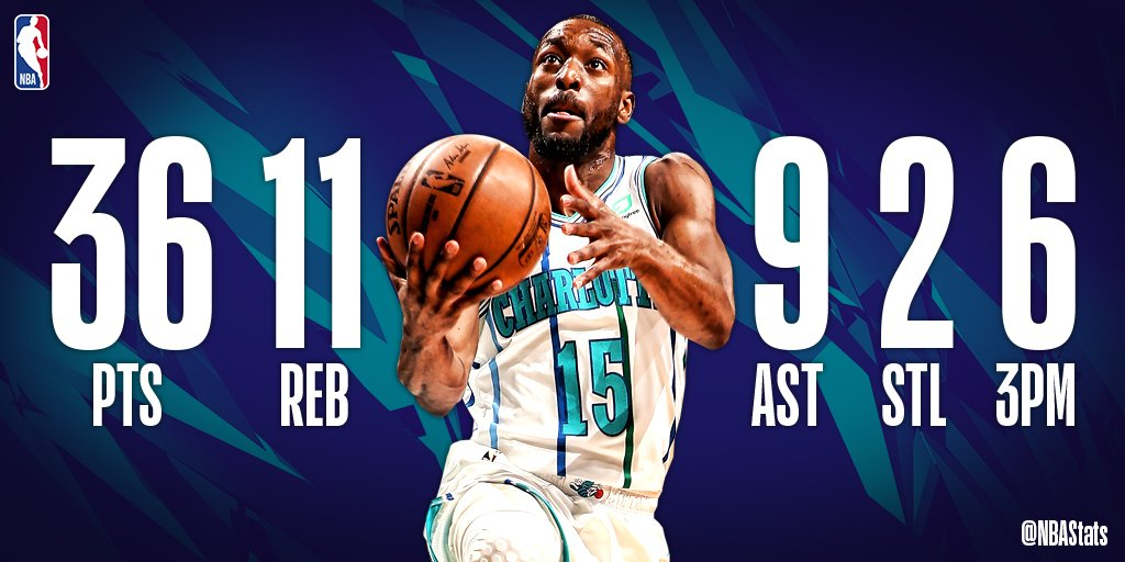 RT @nbastats:  *** Kemba Walker fills up the box score with 36 PTS, 11 REB, 9 AST, including 18 4th quarter points, to spark the @hornets comeback W! #SAPStatLineOfTheNight  #NBA #NBAStats #ThisIsWhyWePlay https://twitter.com/nbastats/status/1109684150917844992…