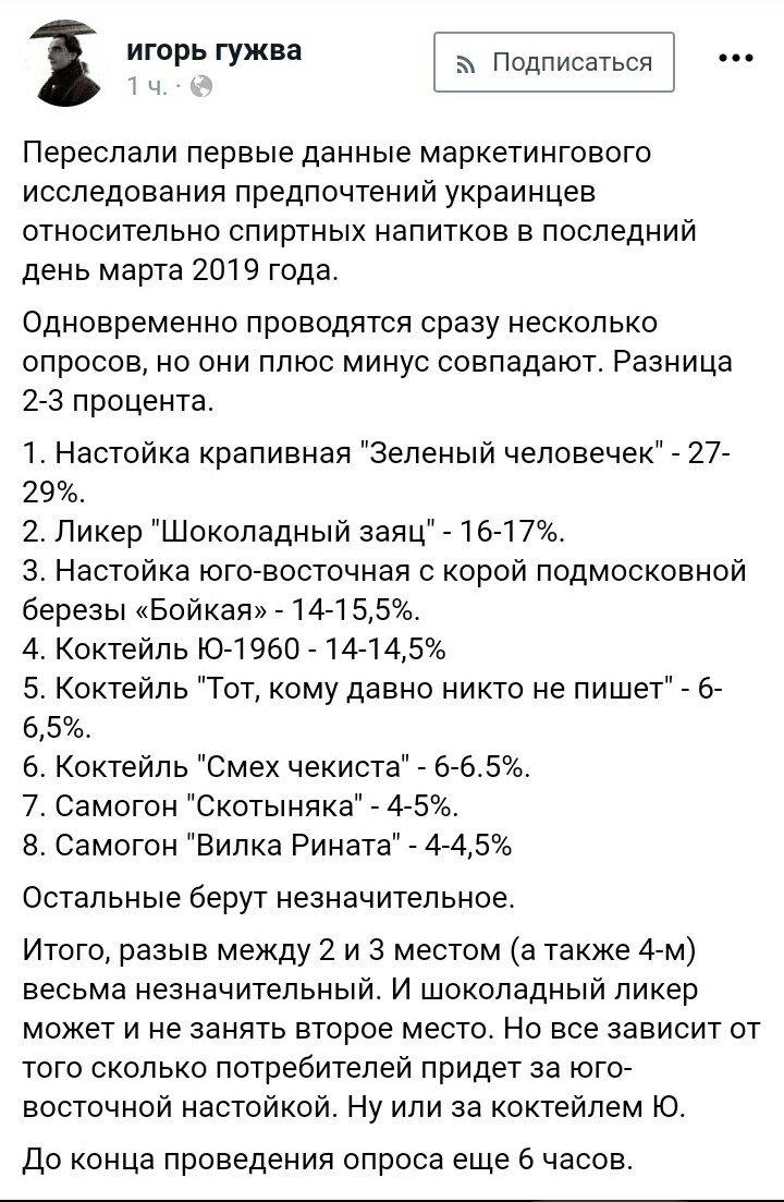 Выборы на Украине. Первый экзит-полы