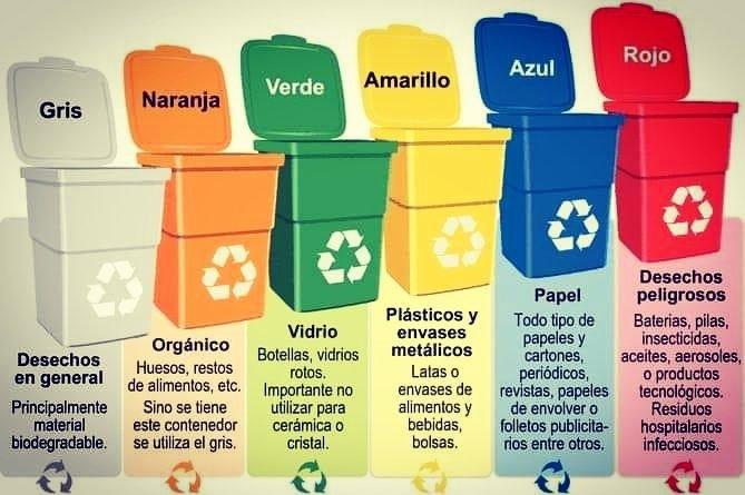 """Daniel Suchar Zomer no Twitter: """"#Educacion sobre los colores del  #Reciclaje… """""""