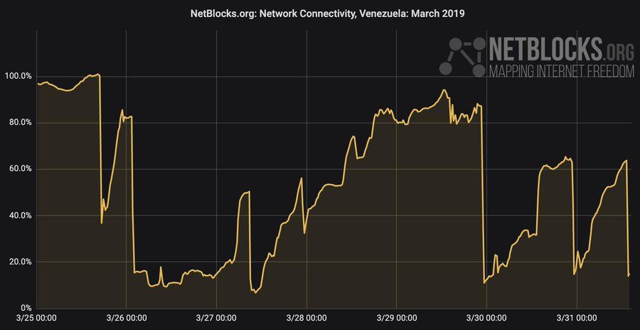Situation in Venezuela D2_p7R_XQAITwzu?format=jpg&name=900x900