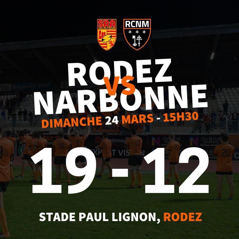 #SRARCNM   FIN DU MATCH  Narbonne s'incline à Rodez sur le score de 19-12....
