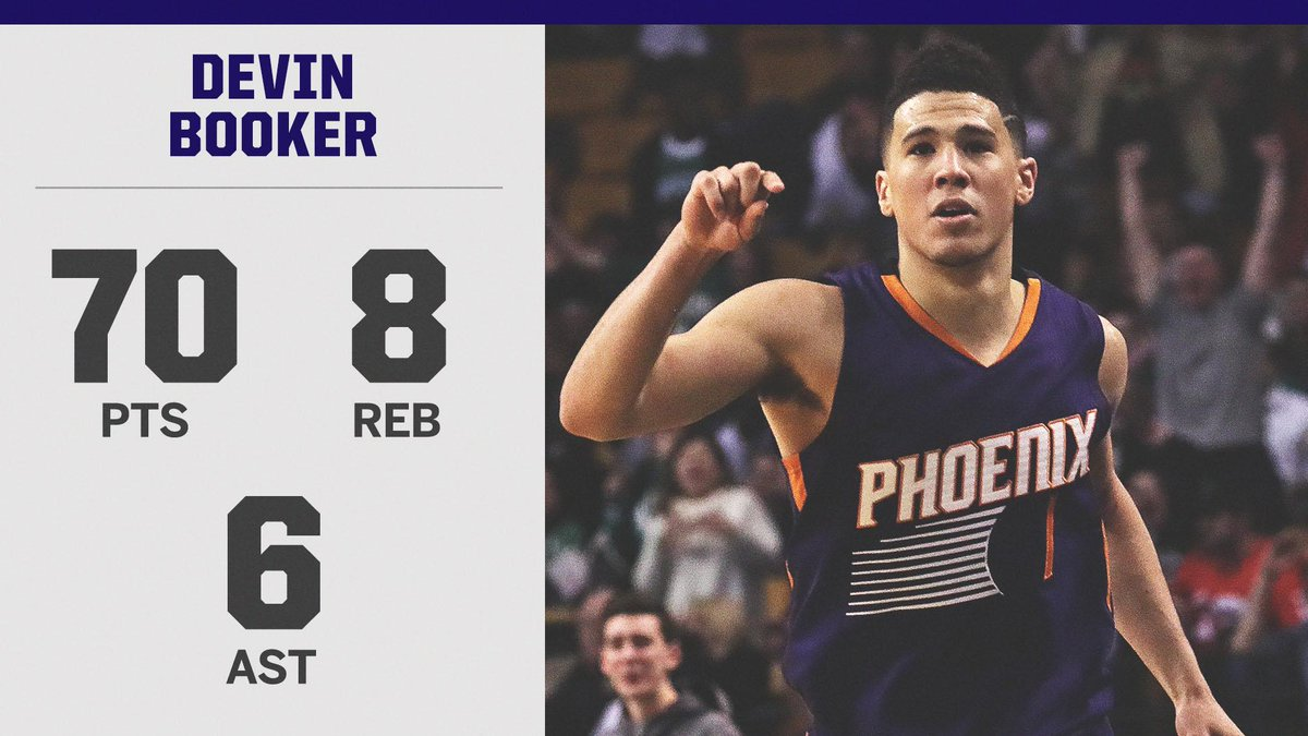 Two years ago today, @DevinBook became just the 6th player in NBA history to drop 70 in a game 🔥
