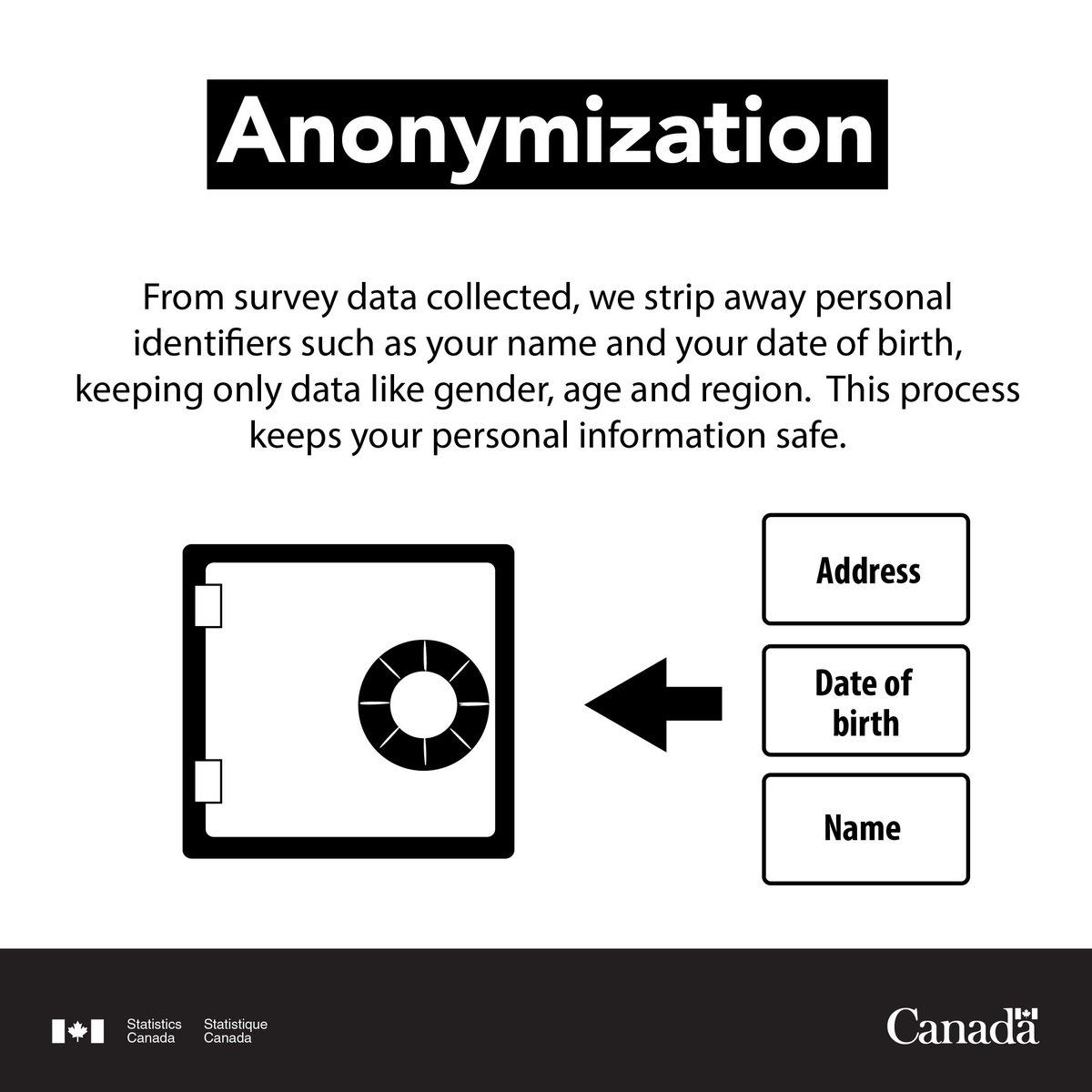 We know your data are important to you and it's important to us that we look after it.