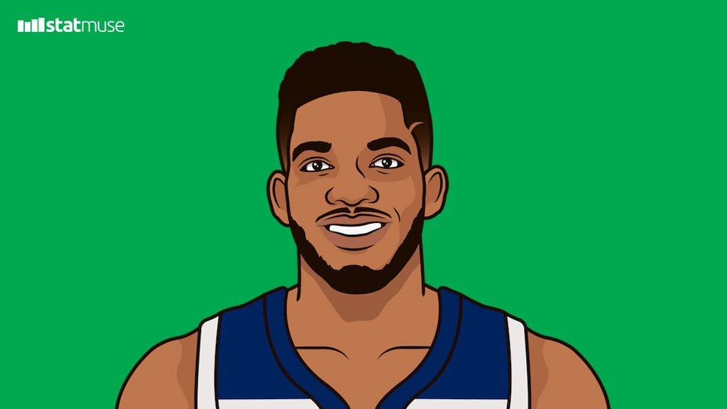 With 33p/23r in Saturday's win at Memphis, Karl-Anthony Towns now has posted at least 30p/20r on the road three times in his career, the most in Timberwolves team history. #AllEyesNorth