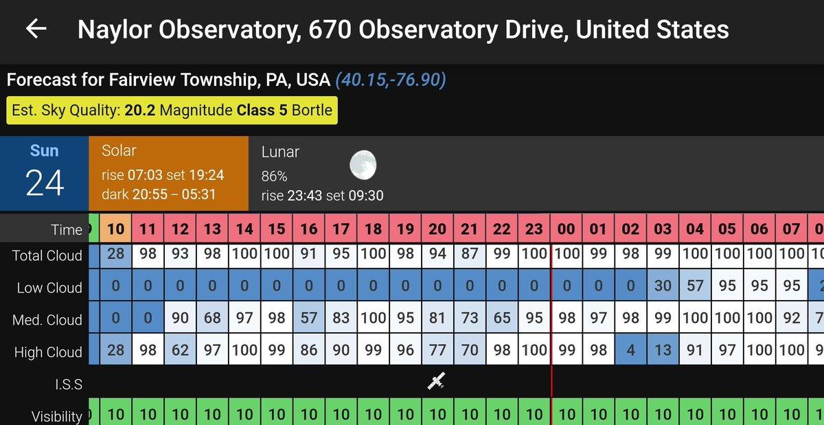 Naylor Observatory (@ASHobservatory) | Twitter