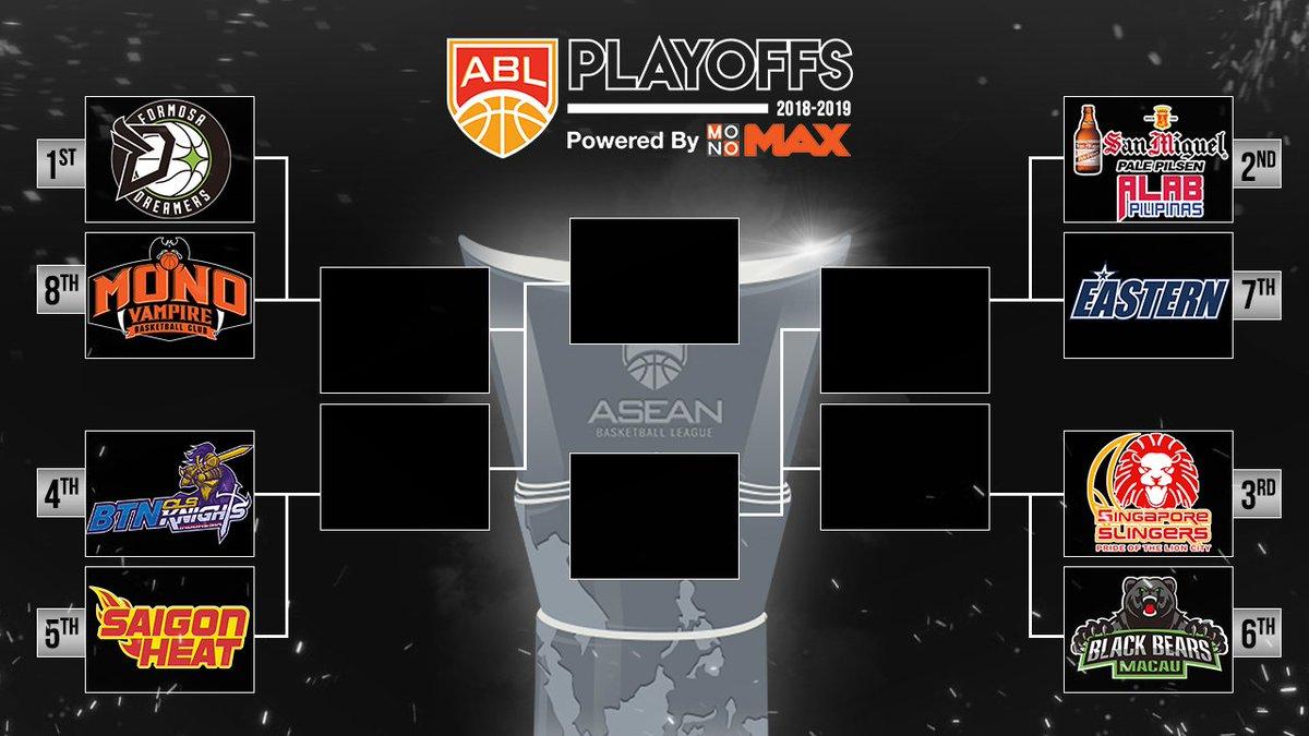 Lịch thi đấu Saigon Heat tại Playoffs ABL9: Quyết tâm tìm chiến thắng đầu tay trước CLS Knights