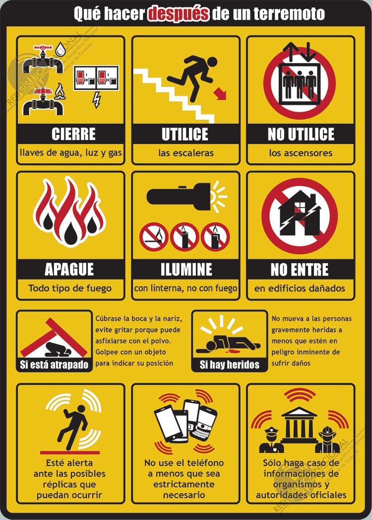 RT @AVPCMurcia: ¿Sabes qué hacer antes, durante y después de un #terremoto? https://t.co/fRewo697qz