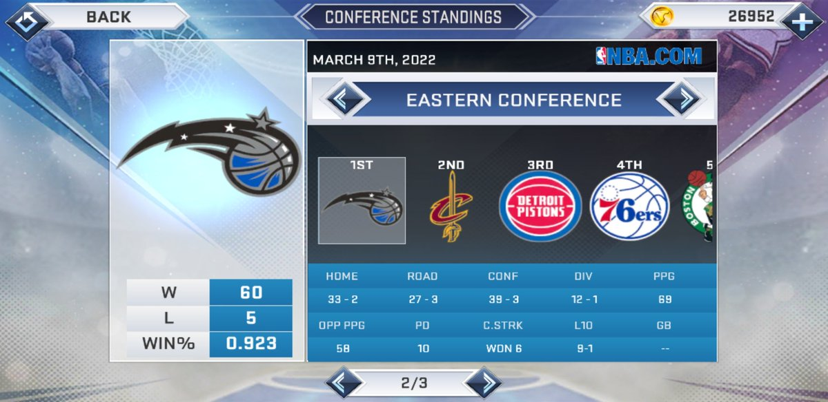 Tied the Magic's franchise record 60 wins with 17 games left to go in the regular season! Gearing up for the #NBAPlayoffs! #Season4 #NBA2K19 #NBA2K19mobile #NBA #MyCareer #nba2k #OrlandoMagic #Magic #android #gamer #TheyWillKnowYourName #ToddWilkerson #waytoofresh