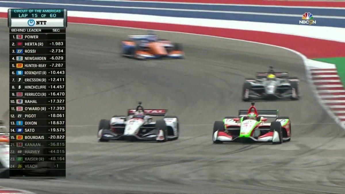 NTT IndyCar Series's photo on COTA