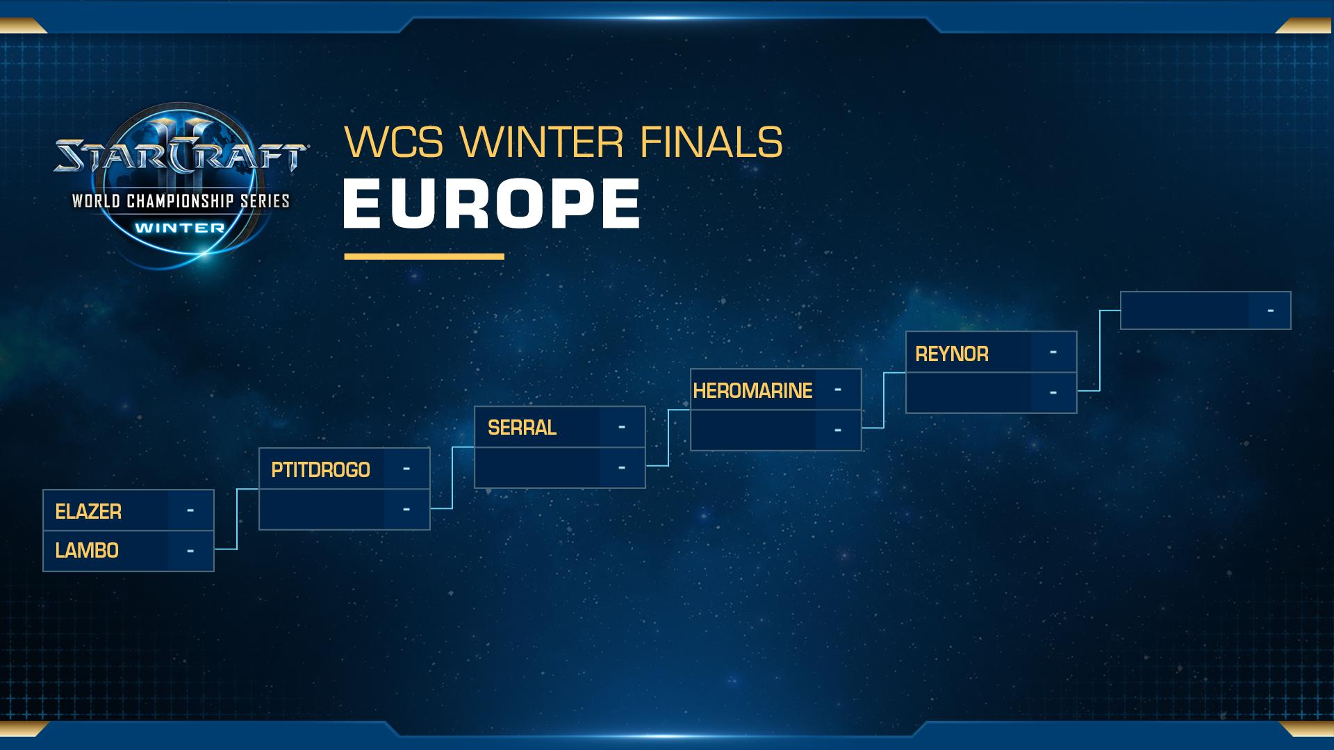 2019 WCS Winter EU Finals