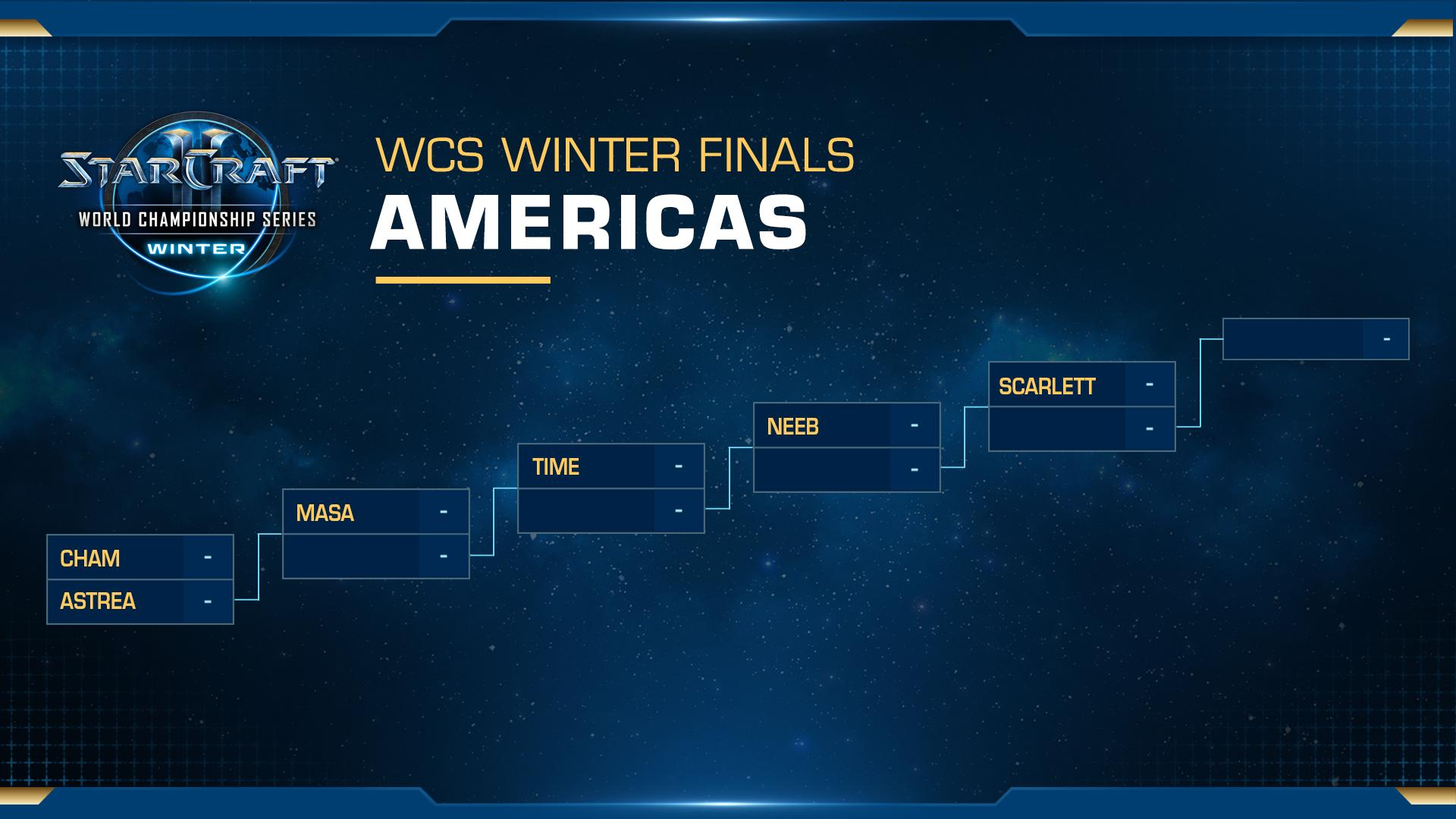 2019 WCS Winter NA Finals