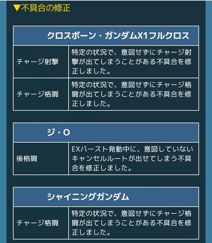 エクストリームバーサス2 wiki