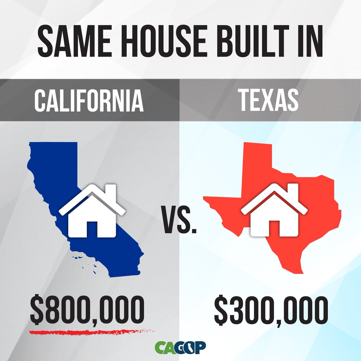 Cagop On Twitter The Same House Costs 500000 More To