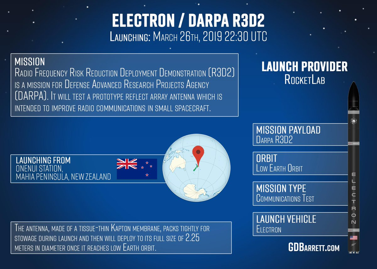 Image result for darpa new zealand