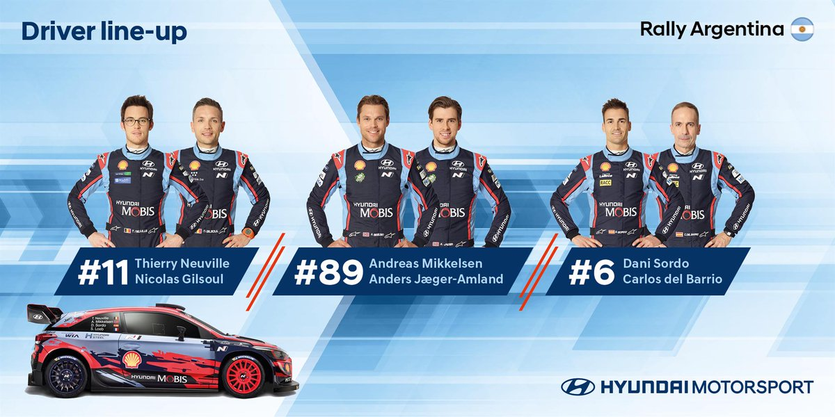 #WRC 📢 Let's reveal our crews for the @OfficialWRC South American double-header!  🇦🇷 @thierryneuville / @AMikkelsenRally / @DaniSordo  🇨🇱 @thierryneuville / @AMikkelsenRally / @SebastienLoeb  #HMSGOfficial #GameOn