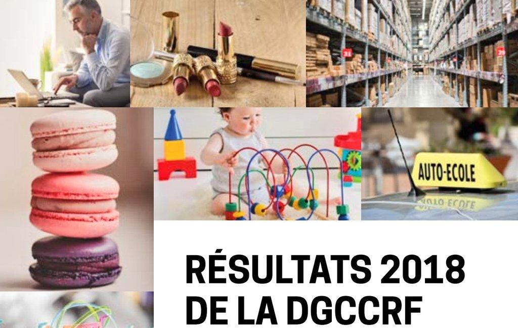 Retrouvez le bilan d'activité détaillé de la #DGCCRF pour 2018 👉 https://www.economie.gouv.fr/dgccrf/La-DGCCRF/Activites-et-orientations…