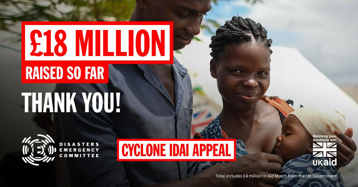 A huge thank you to everyone who has donated! A fantastic £18 million has been raised so far including £4million in #AidMatch   People are still in desperate need across Mozambique, Malawi and Zimbabwe. All donations are hugely appreciated. http://bit.ly/DECCycloneIdai