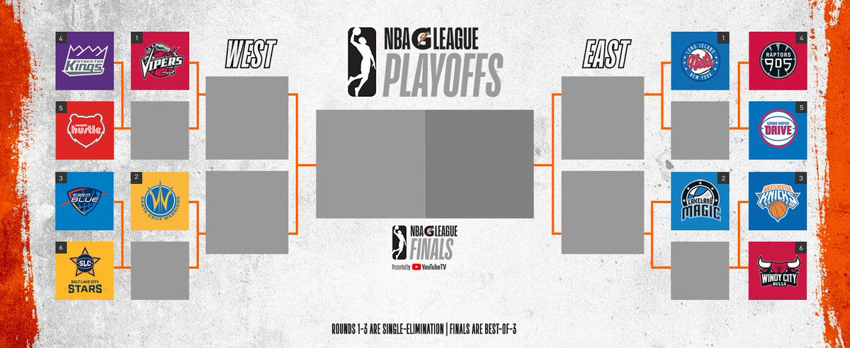 ⏰ Countdown to the #GLeaguePlayoffs: ONE. DAY. ⏰  12 teams. 3 single-elimination rounds. A best-of-3 Finals. All tipping off Tuesday at 8 pm/et on @ESPNU & @Twitch!   » http://GLeague.NBA.com/Playoffs2019