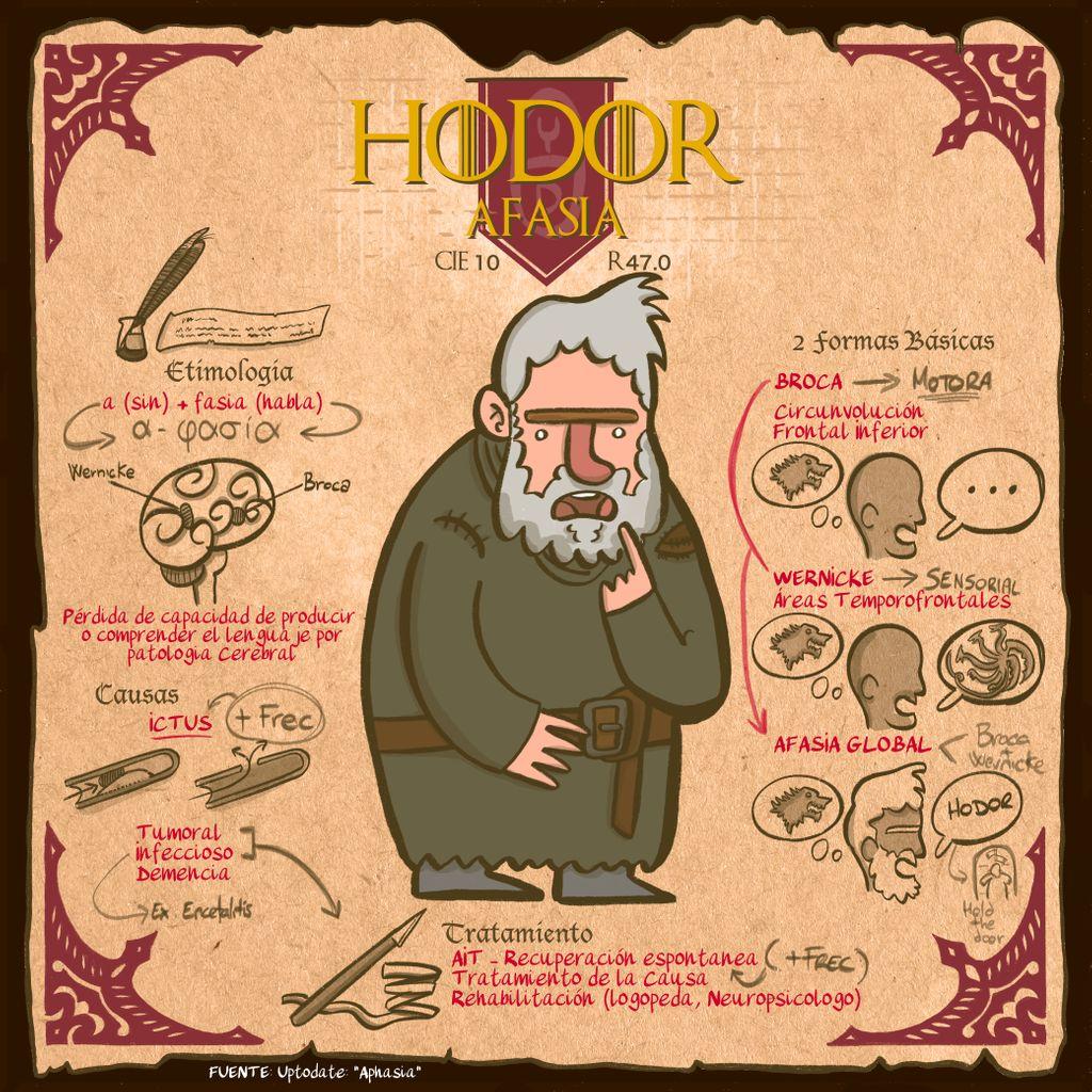 Hodor - Afasia